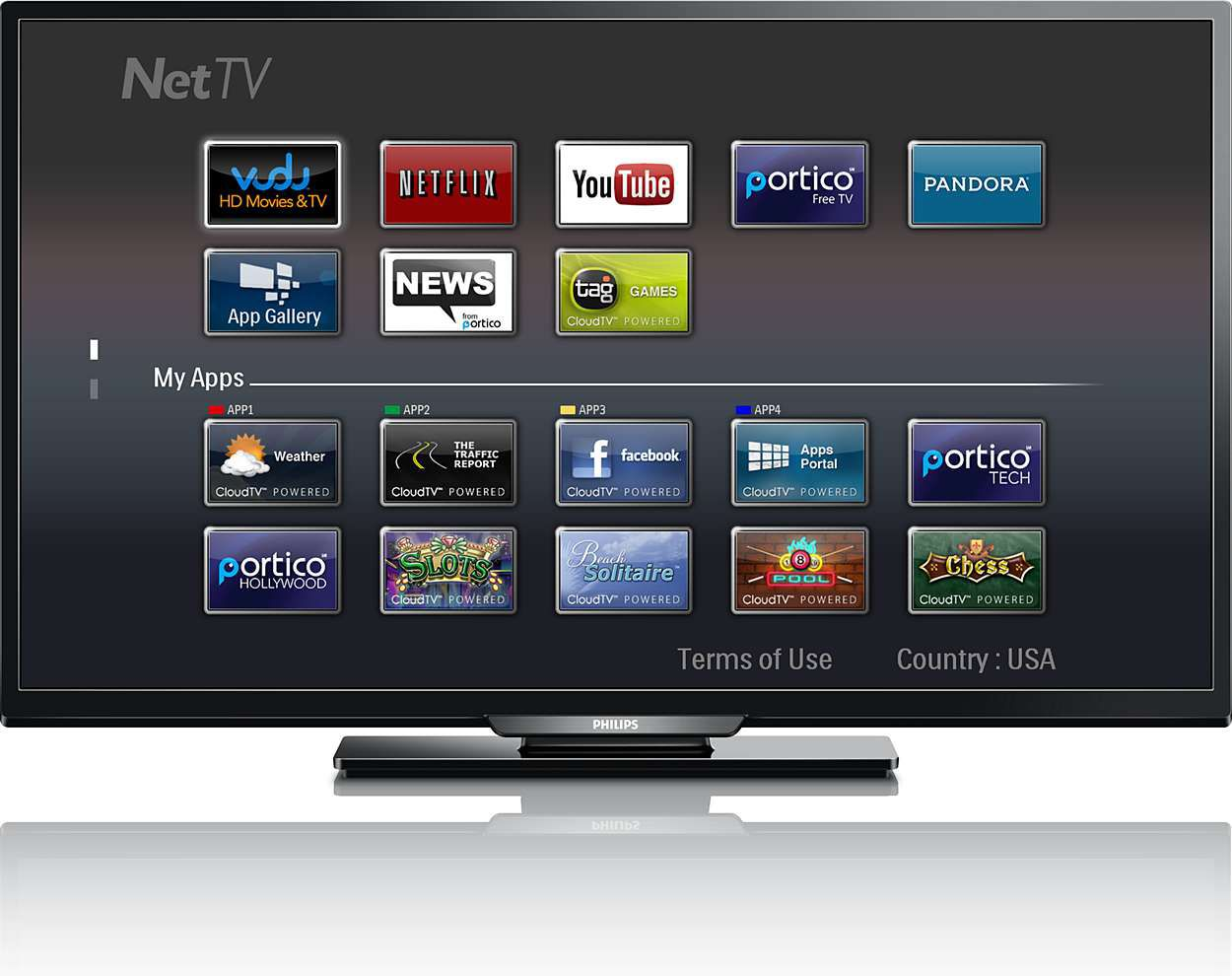 Philips 43 Quot Smart Led Tv Tronix Country